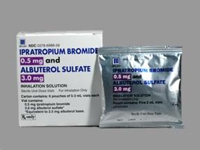 Ipratropium Bromide Albuterol Side Effects