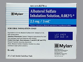 Albuterol Sulfate Inhalation Solution .083