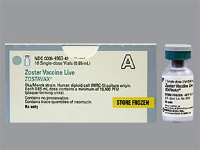 Zostavax (PF) 19,400 unit/0.65 mL subcutaneous suspension