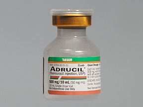 Adrucil 500 mg/10 mL intravenous solution