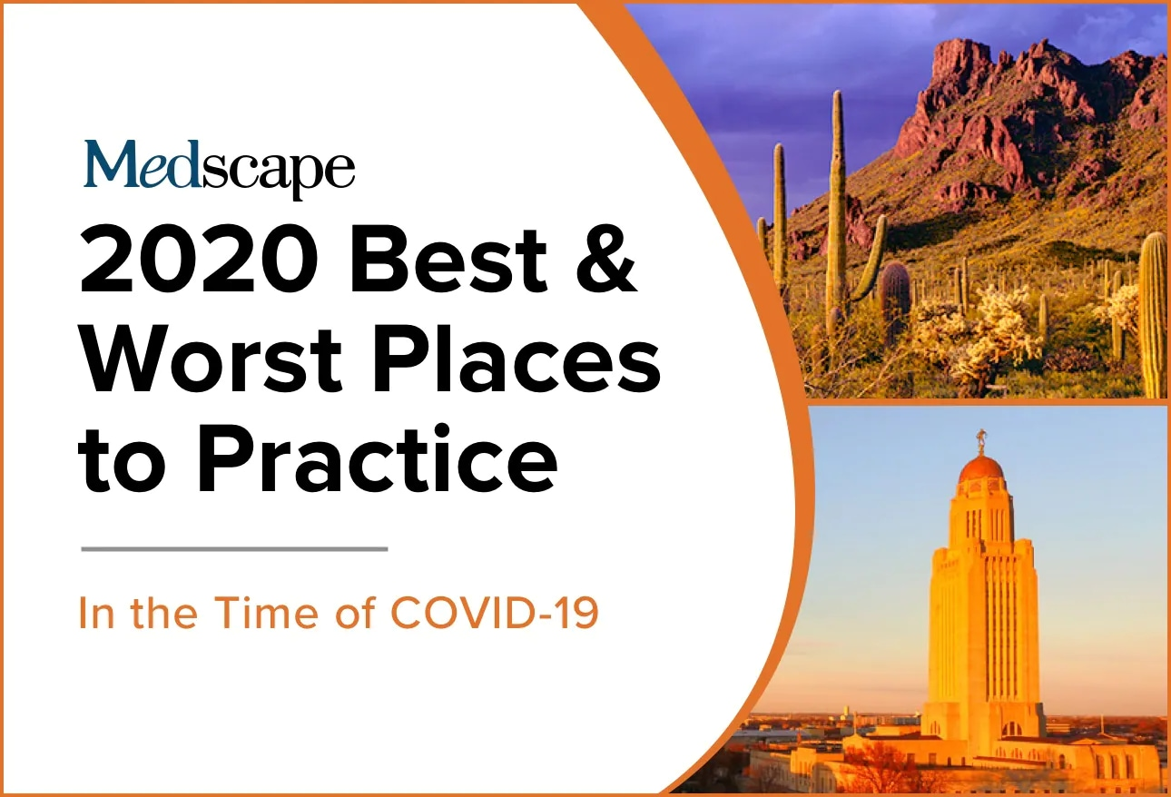 Best & Worst Places to Practice 2020