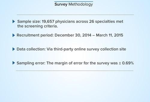 Medscape Physician Compensation Report 2015 – Salary Survey Questionnaire