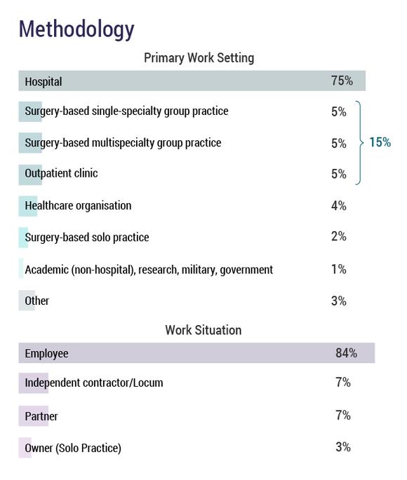 Uk Doctors Salary Report