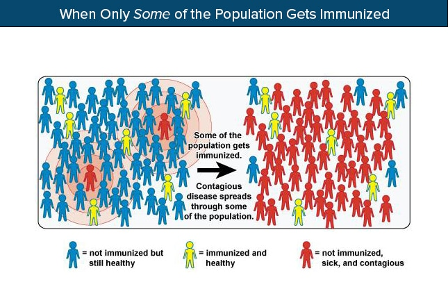 Reemergence of 5 Vaccine-Preventable Diseases