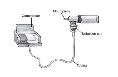 Nebulizer apparatus schematic.