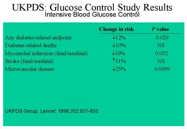 Major findings from the primary glucose study in t