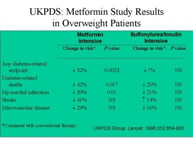Results from metformin substudy in the United King