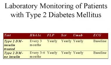 Laboratory monitoring guidelines for patients with