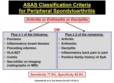 ASAS Classification Criteria for Peripheral Spondy