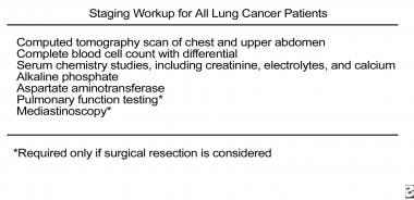 Staging workup for non–small cell lung cancer.