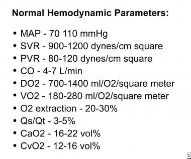 Normal hemodynamic parameters.
