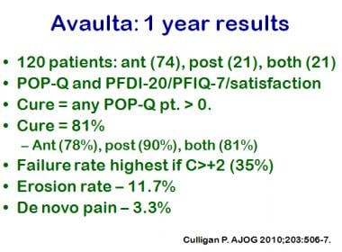 Avaulta: 1-year results.