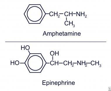 Amphetamine Toxicity: Practice Essentials, Background