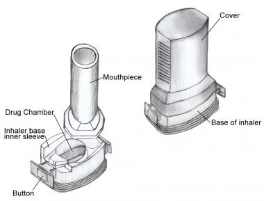 Aerolizer inner structure schematic.
