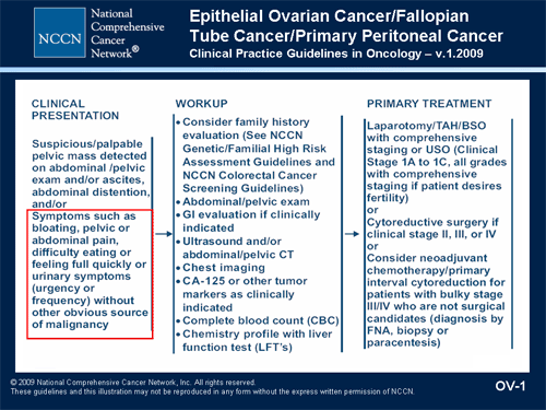 Controversies In Cancer Screening Slides With Transcript