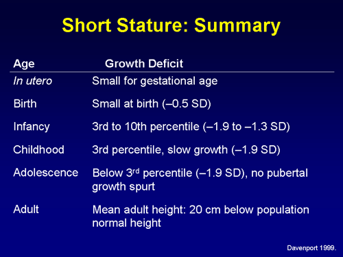 Early Diagnosis and Treatment of Patients With Turner Syndrome