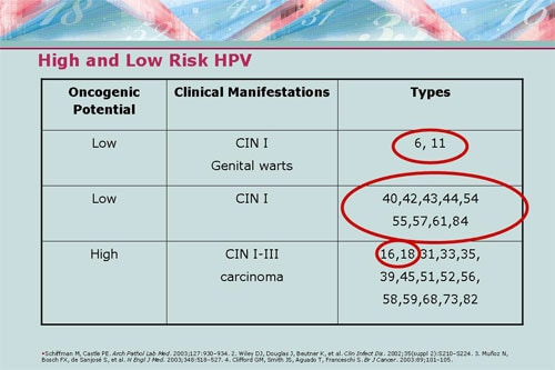Pediatricians at the Forefront of Preventing Cervical Cancer