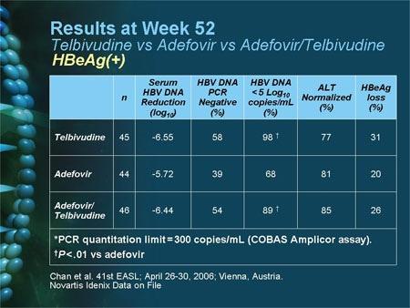 Gabapentin and ibuprofen and tylenol
