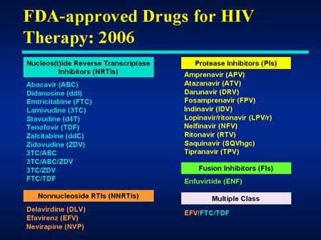 dhhs hiv treatment guidelines 2017
