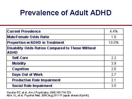 adult adhd problems