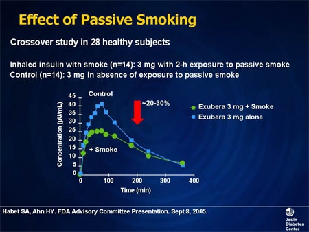 the killing effects of passive smoking More and more is known about the harmful effects of tobacco on smokers are passive smokers also 21 tobacco smoking strongly increases the risk of developing.