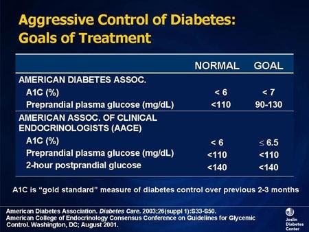 hipofisitis emedicina diabetes