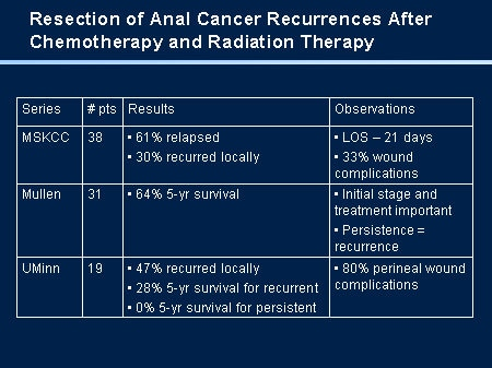 cancer recovery Anal