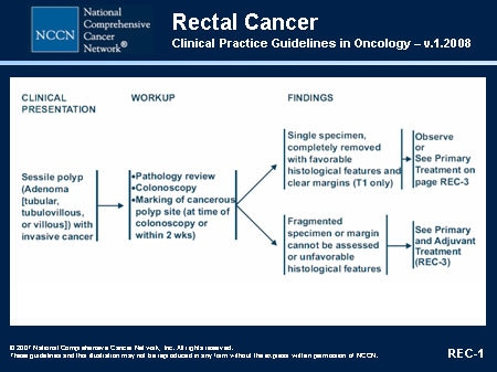 Surgical Approaches To Rectal Cancers Slides With Transcript