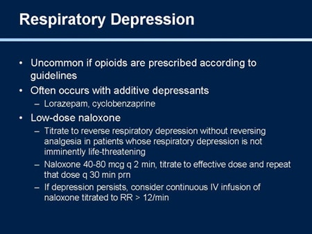Management of Opioid-Induced Side Effects (Slides With ...