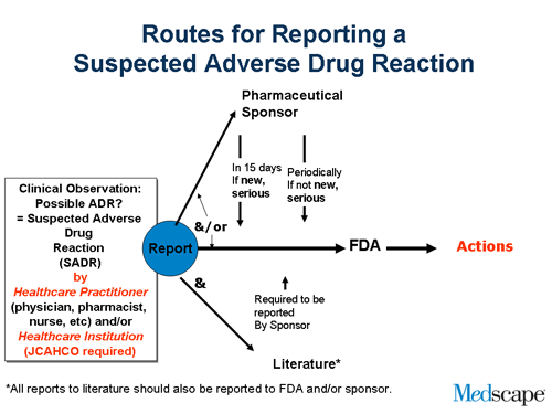 The Astute Clinician: Filing High-Value Adverse Drug Event