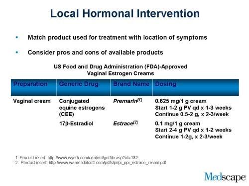 Atrophic Vaginitis: Undertreated Epidemic, Part I (Slides