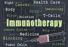 Syndrome of Inappropriate Antidiuretic Hormone Secretion