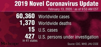 Corona virus california confirmed cases