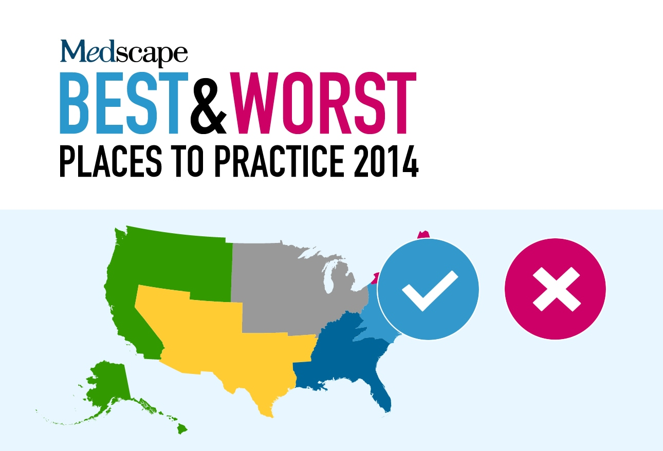 Best and Worst Places to Practice 2014: Big Cities, Small Towns